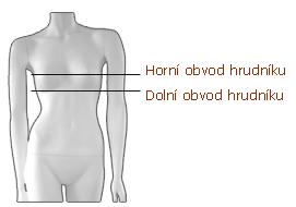 Jak změřit velikost podprsenky